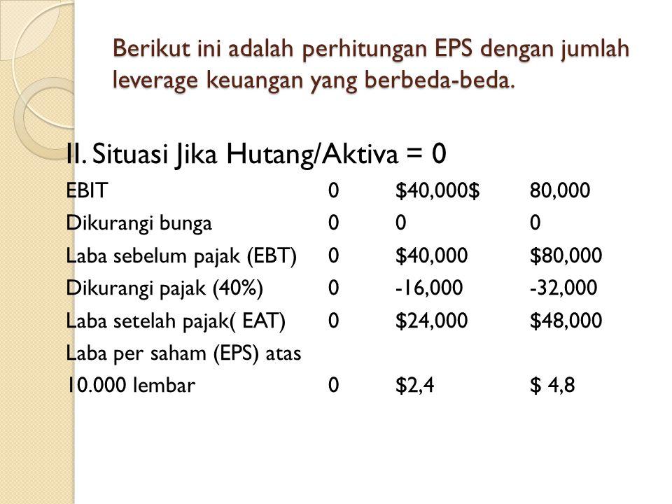 Berikut ini adalah perhitungan EPS dengan jumlah leverage keuangan yang berbeda-beda. II. Situasi Jika Hutang/Aktiva = 0 EBIT0$40,000$80,000 Dikurangi