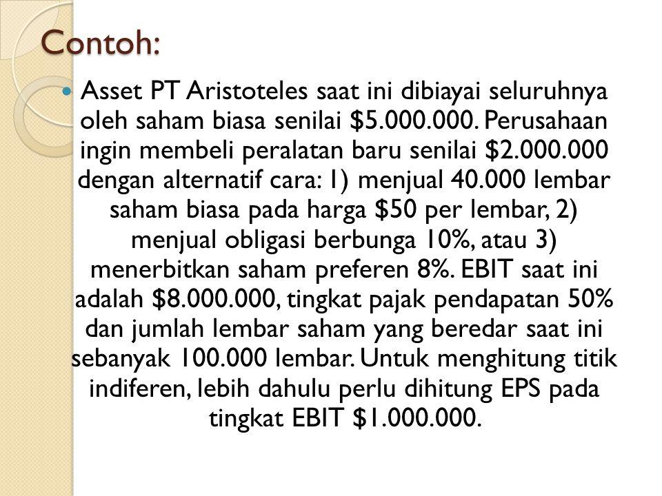 Contoh: Asset PT Aristoteles saat ini dibiayai seluruhnya oleh saham biasa senilai $5.000.000. Perusahaan ingin membeli peralatan baru senilai $2.000.