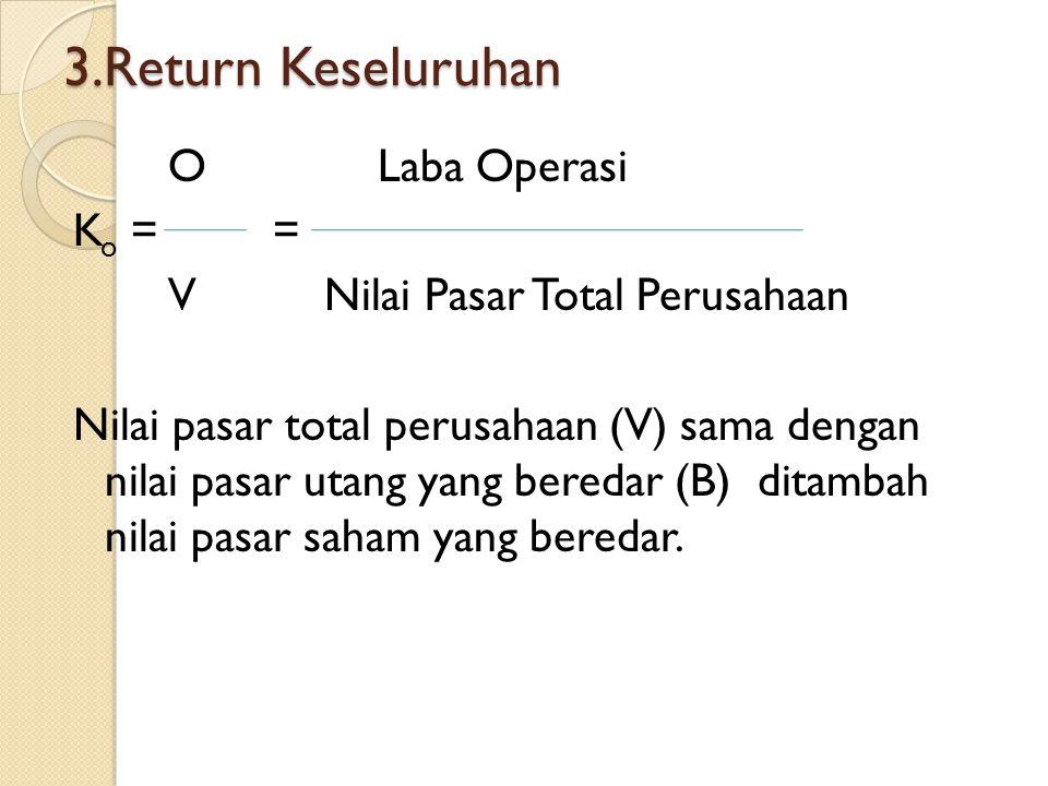 3.Return Keseluruhan O Laba Operasi K o == V Nilai Pasar Total Perusahaan Nilai pasar total perusahaan (V) sama dengan nilai pasar utang yang beredar