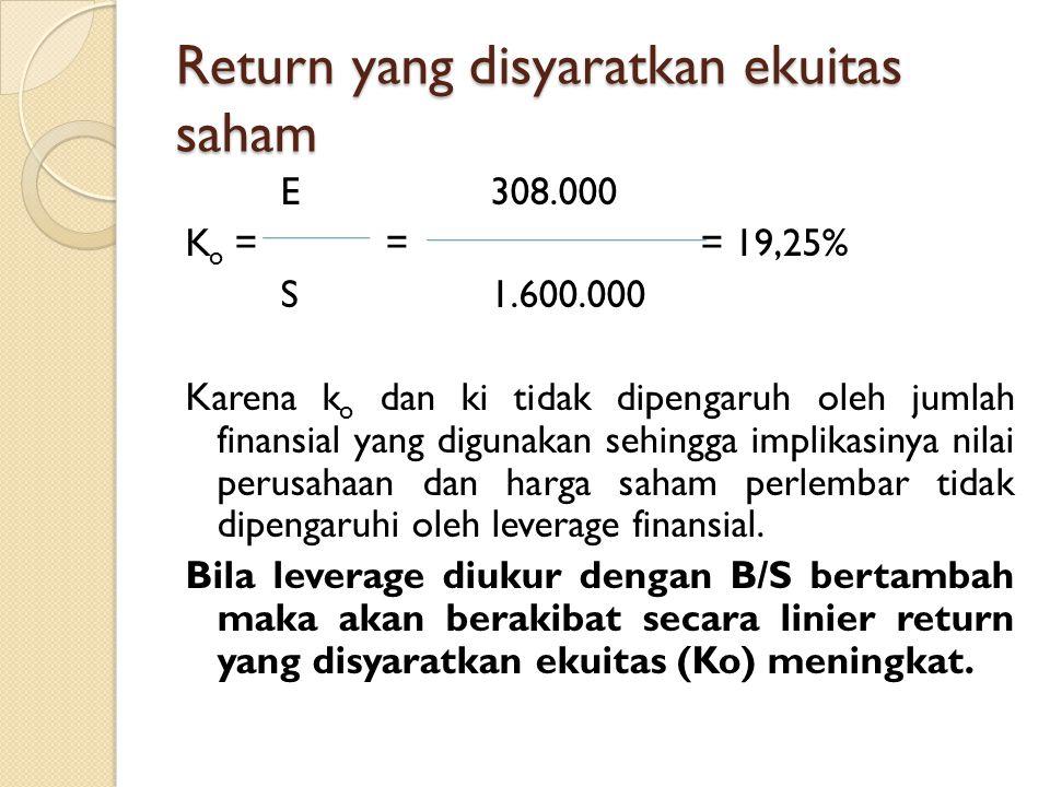 Return yang disyaratkan ekuitas saham E 308.000 K o === 19,25% S 1.600.000 Karena k o dan ki tidak dipengaruh oleh jumlah finansial yang digunakan seh