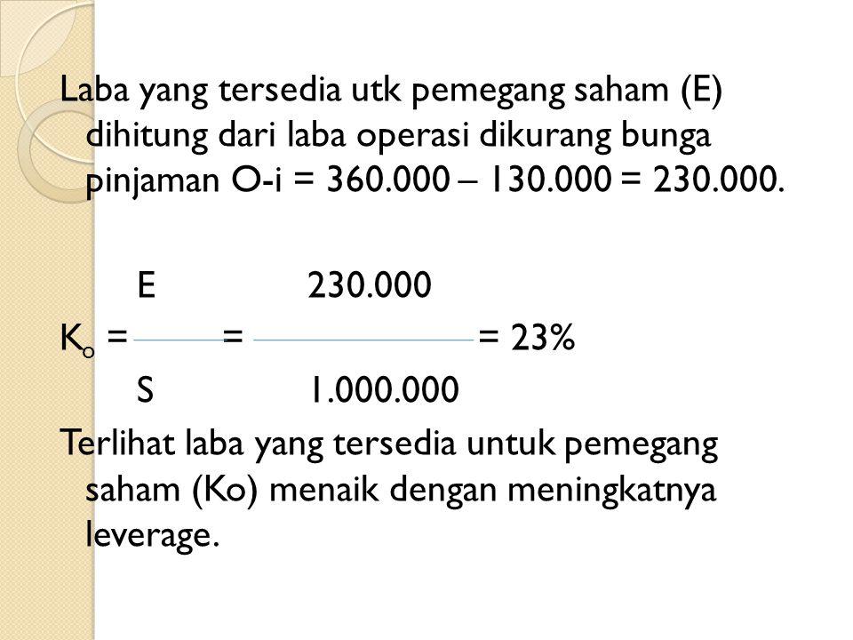 Laba yang tersedia utk pemegang saham (E) dihitung dari laba operasi dikurang bunga pinjaman O-i = 360.000 – 130.000 = 230.000. E 230.000 K o === 23%