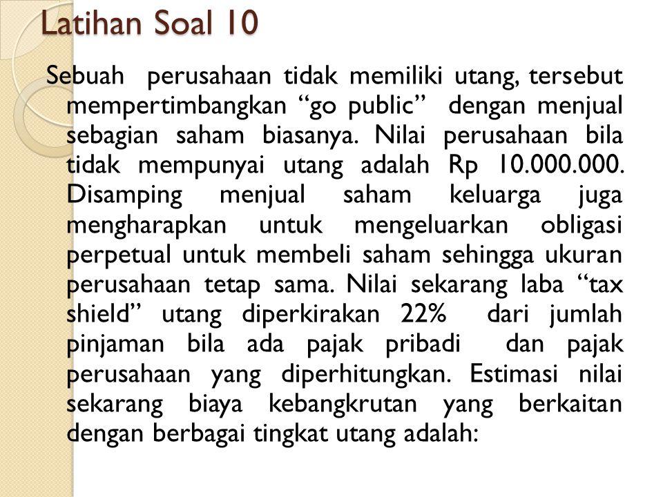 """Latihan Soal 10 Sebuah perusahaan tidak memiliki utang, tersebut mempertimbangkan """"go public"""" dengan menjual sebagian saham biasanya. Nilai perusahaan"""