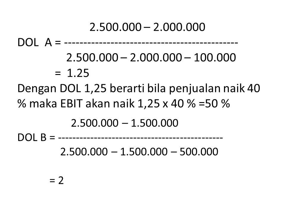 2.500.000 – 2.000.000 DOL A = --------------------------------------------- 2.500.000 – 2.000.000 – 100.000 = 1.25 Dengan DOL 1,25 berarti bila penjua