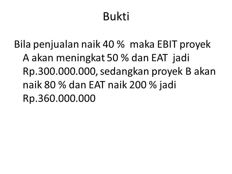 Bukti Bila penjualan naik 40 % maka EBIT proyek A akan meningkat 50 % dan EAT jadi Rp.300.000.000, sedangkan proyek B akan naik 80 % dan EAT naik 200