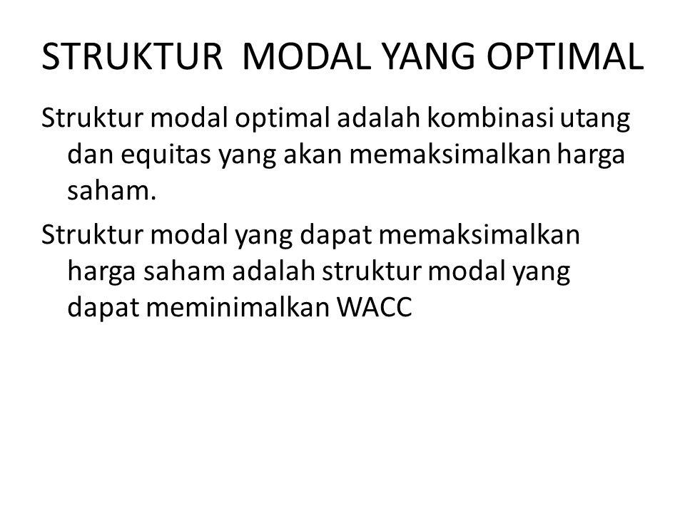 STRUKTUR MODAL YANG OPTIMAL Struktur modal optimal adalah kombinasi utang dan equitas yang akan memaksimalkan harga saham. Struktur modal yang dapat m