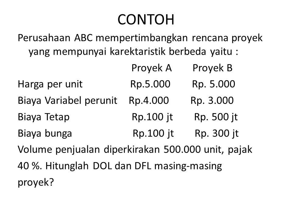 CONTOH Perusahaan ABC mempertimbangkan rencana proyek yang mempunyai karektaristik berbeda yaitu : Proyek A Proyek B Harga per unit Rp.5.000 Rp. 5.000