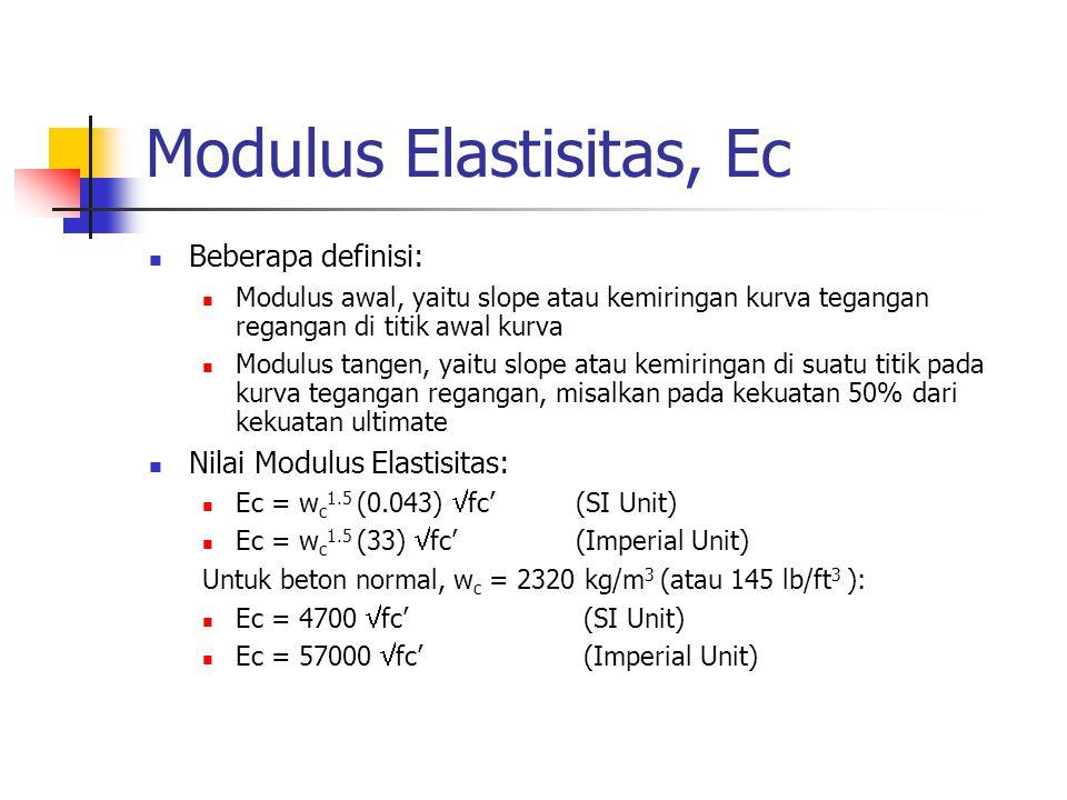 Modulus Elastisitas, Ec Beberapa definisi: Modulus awal, yaitu slope atau kemiringan kurva tegangan regangan di titik awal kurva Modulus tangen, yaitu