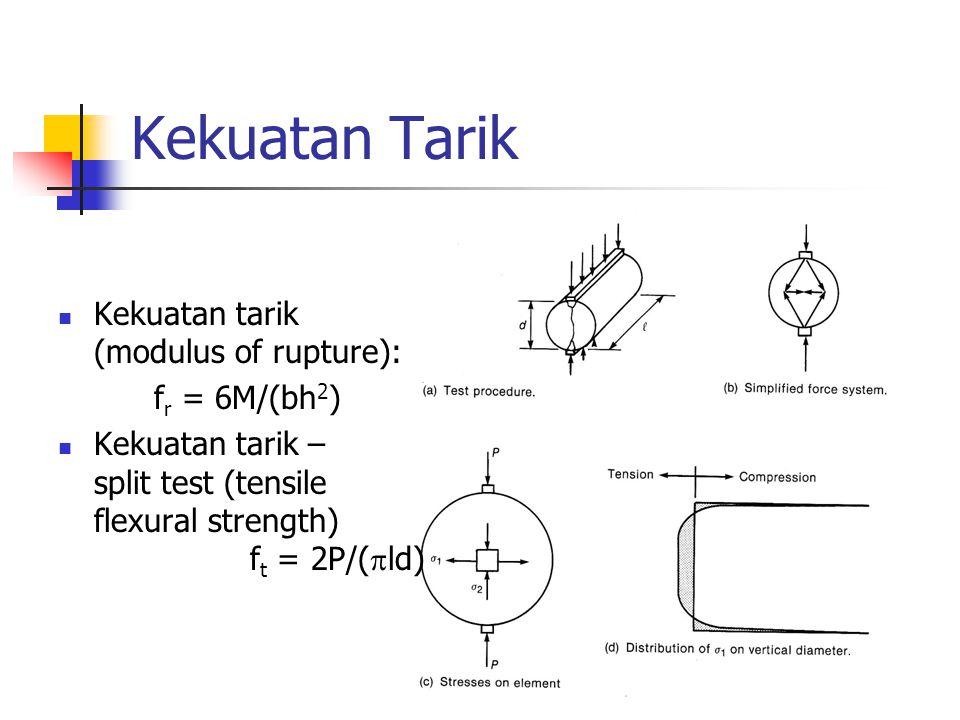 Kekuatan Tarik Kekuatan tarik (modulus of rupture): f r = 6M/(bh 2 ) Kekuatan tarik – split test (tensile flexural strength) f t = 2P/(  ld)