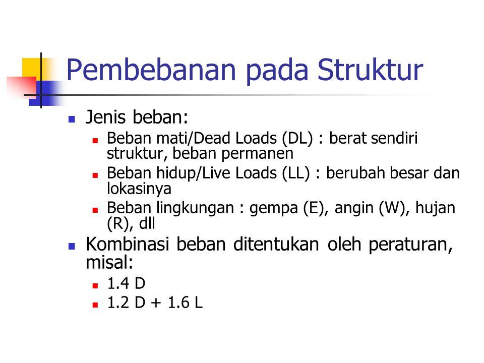 Pembebanan pada Struktur Jenis beban: Beban mati/Dead Loads (DL) : berat sendiri struktur, beban permanen Beban hidup/Live Loads (LL) : berubah besar