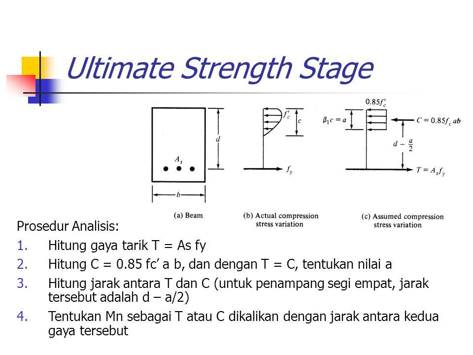 Ultimate Strength Stage Prosedur Analisis: 1.Hitung gaya tarik T = As fy 2.Hitung C = 0.85 fc' a b, dan dengan T = C, tentukan nilai a 3.Hitung jarak