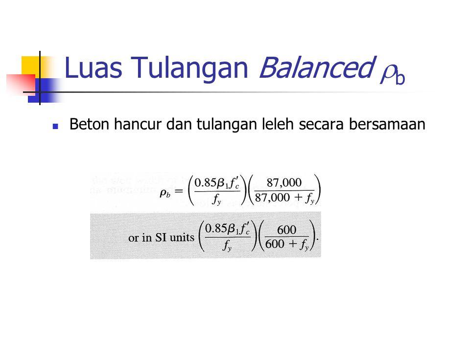 Luas Tulangan Balanced  b Beton hancur dan tulangan leleh secara bersamaan
