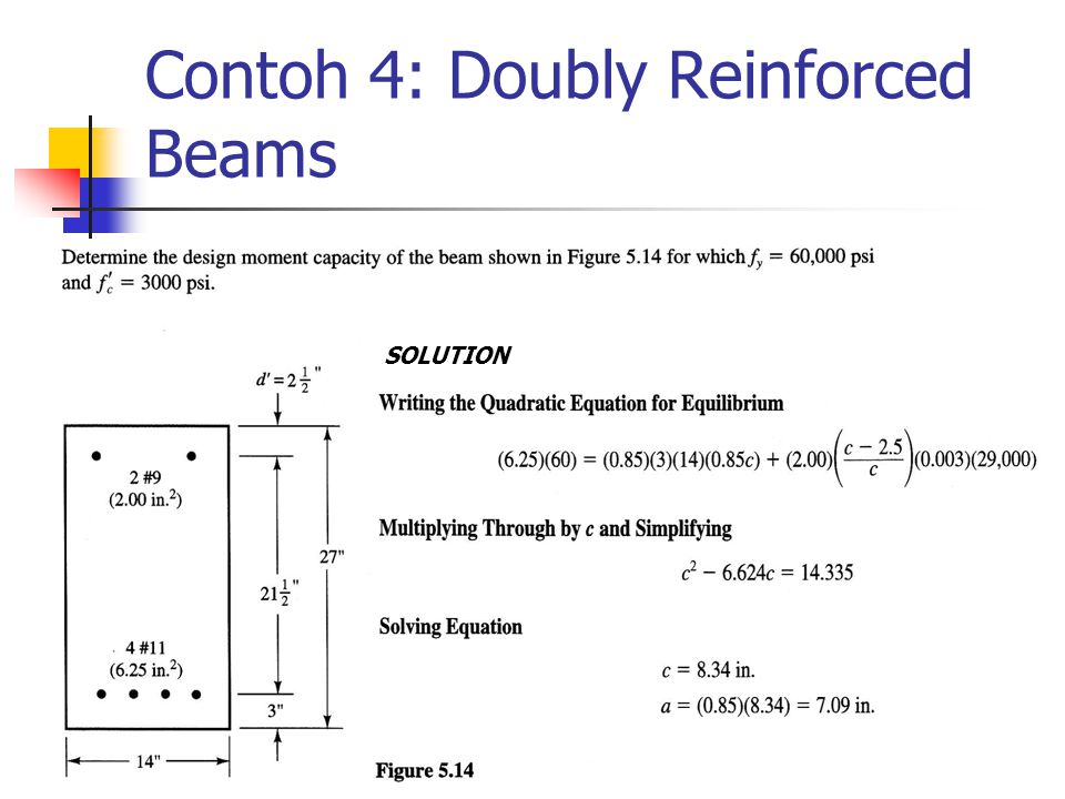 Contoh 4: Doubly Reinforced Beams SOLUTION