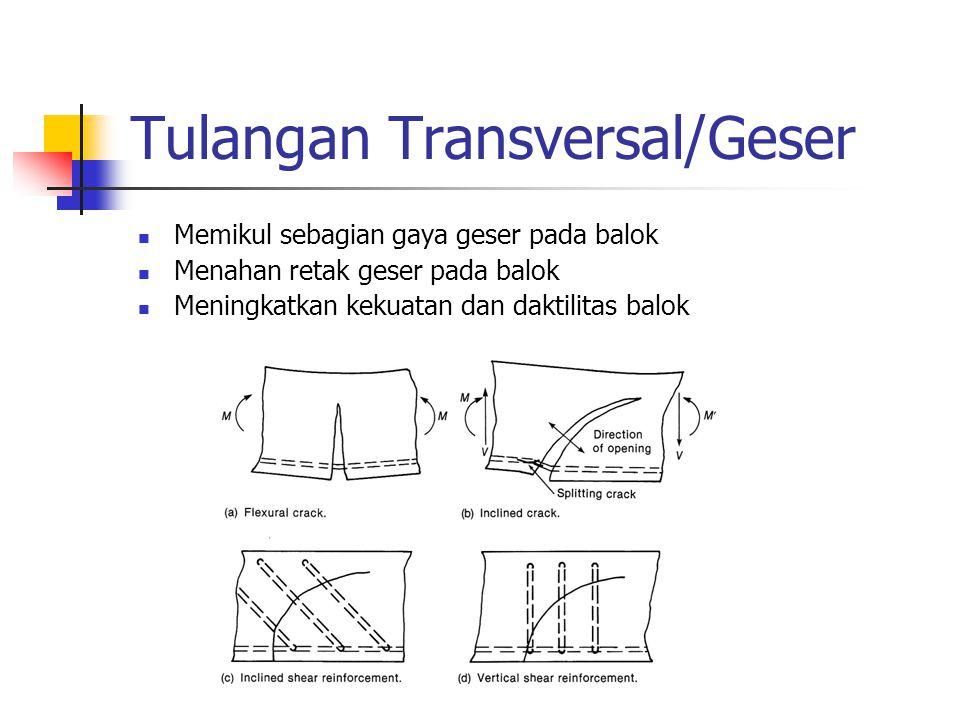 Tulangan Transversal/Geser Memikul sebagian gaya geser pada balok Menahan retak geser pada balok Meningkatkan kekuatan dan daktilitas balok