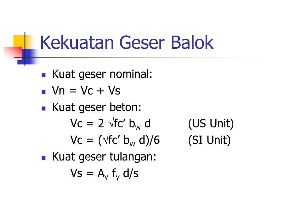 Kekuatan Geser Balok Kuat geser nominal: Vn = Vc + Vs Kuat geser beton: Vc = 2  fc' b w d(US Unit) Vc = (  fc' b w d)/6(SI Unit) Kuat geser tulangan