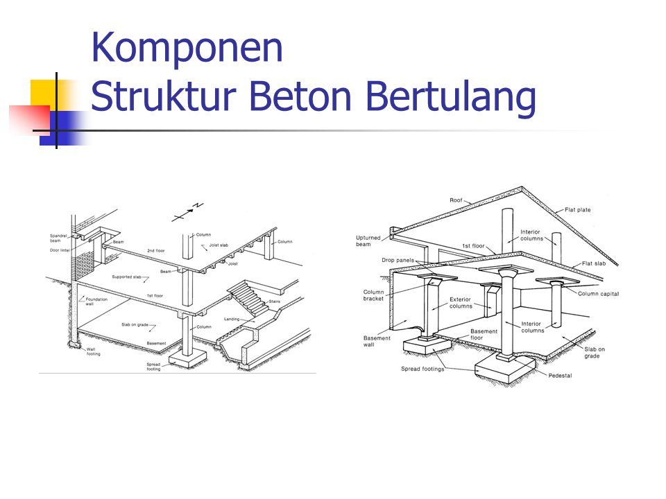 Keuntungan Penggunaan Beton Bertulang untuk Material Struktur Mempunyai kekuatan tekan yang tinggi dibandingkan kebanyakan material lain.