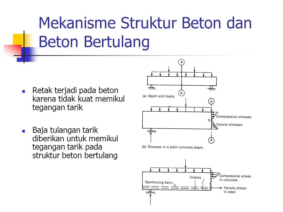 Kekuatan Tekan (fc') Ditentukan berdasarkan tes benda uji silinder beton (ukuran 15 x 30 cm) usia 28 hari Dipengaruhi oleh: Perbandingan air/semen (water/cement ratio) Tipe semen Admixtures/bahan tambahan Agregat Kelembaban pada waktu beton mengeras Temperatur pada waktu beton mengeras Umur beton Kecepatan pembebanan