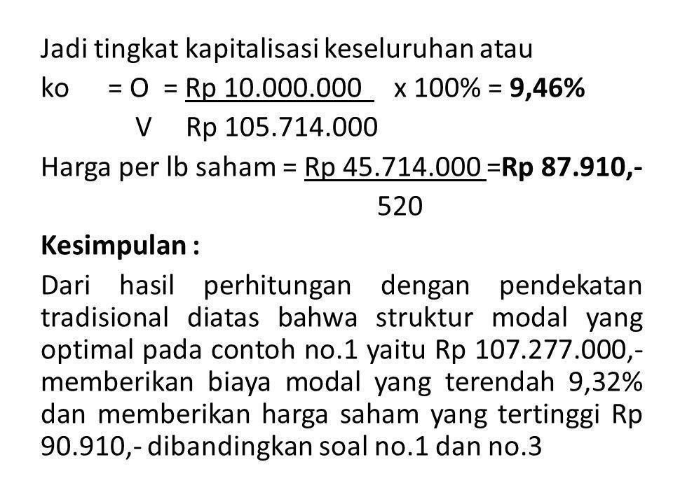Jadi tingkat kapitalisasi keseluruhan atau ko = O = Rp 10.000.000 x 100% = 9,46% V Rp 105.714.000 Harga per lb saham = Rp 45.714.000 =Rp 87.910,- 520 Kesimpulan : Dari hasil perhitungan dengan pendekatan tradisional diatas bahwa struktur modal yang optimal pada contoh no.1 yaitu Rp 107.277.000,- memberikan biaya modal yang terendah 9,32% dan memberikan harga saham yang tertinggi Rp 90.910,- dibandingkan soal no.1 dan no.3