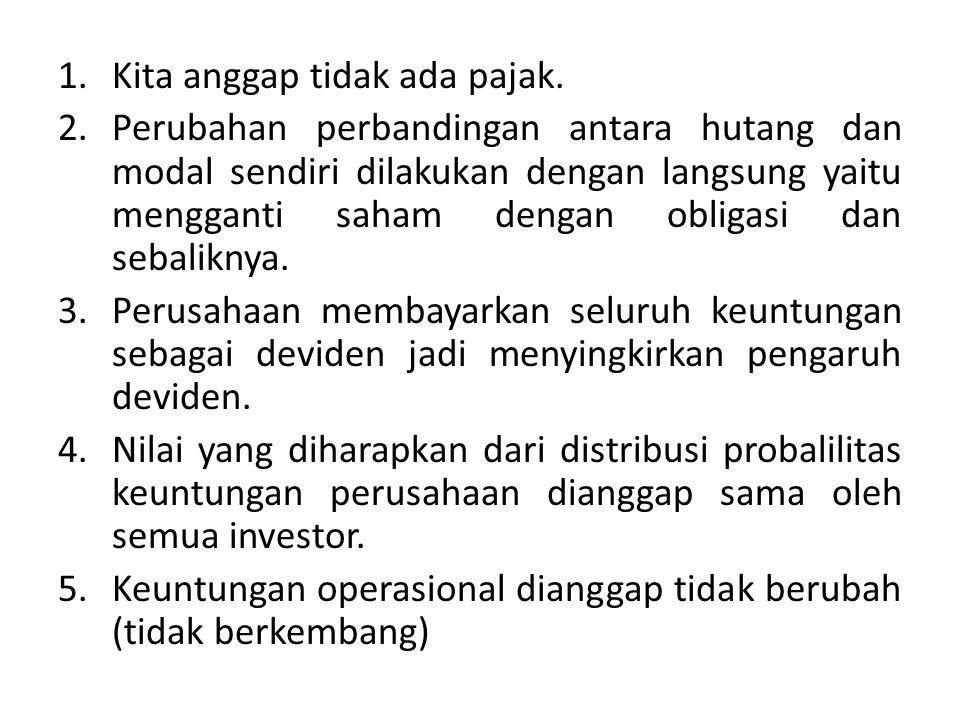 1.kd = F/B kd = Hasil dari hutang perusahaan(bersifat terus menerus.