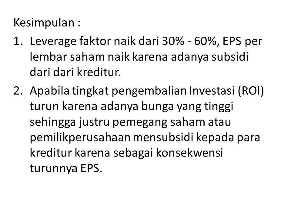 Kesimpulan : 1.Leverage faktor naik dari 30% - 60%, EPS per lembar saham naik karena adanya subsidi dari dari kreditur.
