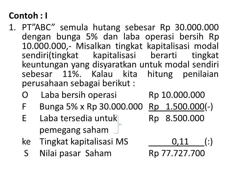 Contoh : I 1.PT ABC semula hutang sebesar Rp 30.000.000 dengan bunga 5% dan laba operasi bersih Rp 10.000.000,- Misalkan tingkat kapitalisasi modal sendiri(tingkat kapitalisasi berarti tingkat keuntungan yang disyaratkan untuk modal sendiri sebesar 11%.