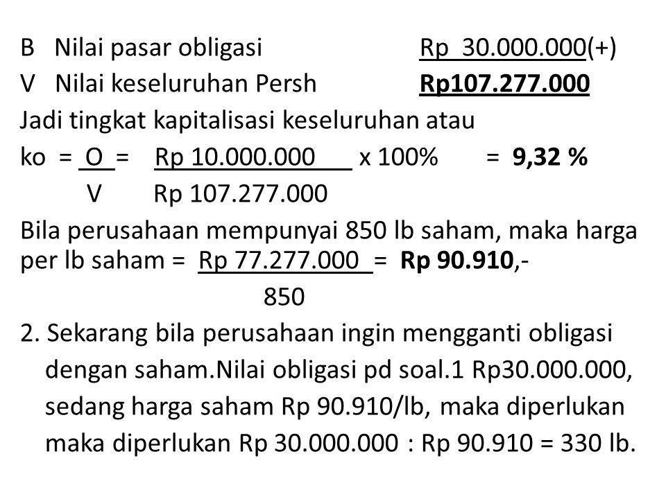 Sehingga sekarang obligasi dibelanjai dengan modal sendiri semuanya, maka tingkat keuntungan yang disyaratkan menjadi lebih rendah yaitu 10%.