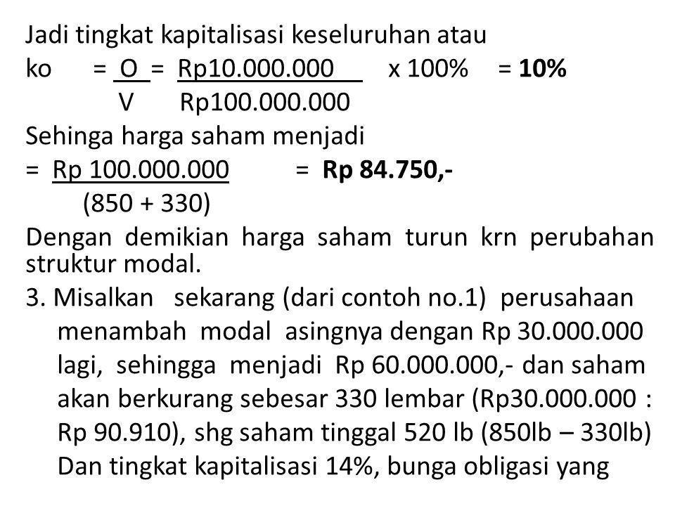 Jadi tingkat kapitalisasi keseluruhan atau ko = O = Rp10.000.000 x 100%= 10% V Rp100.000.000 Sehinga harga saham menjadi = Rp 100.000.000= Rp 84.750,- (850 + 330) Dengan demikian harga saham turun krn perubahan struktur modal.