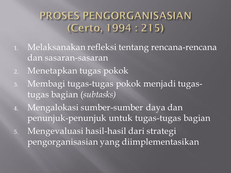 1. Melaksanakan refleksi tentang rencana-rencana dan sasaran-sasaran 2. Menetapkan tugas pokok 3. Membagi tugas-tugas pokok menjadi tugas- tugas bagia