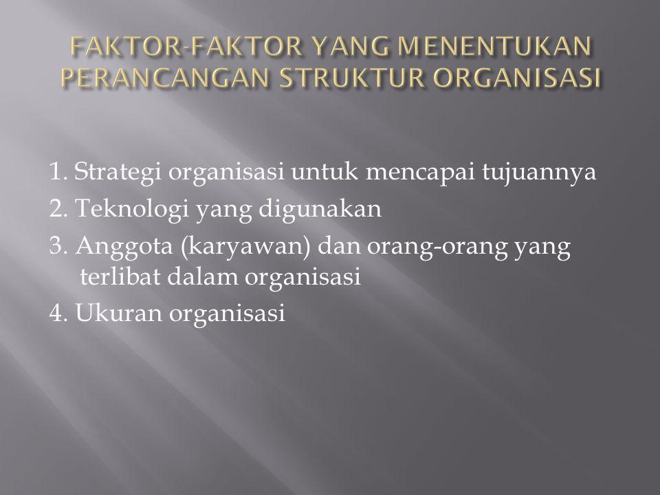 1. Strategi organisasi untuk mencapai tujuannya 2. Teknologi yang digunakan 3. Anggota (karyawan) dan orang-orang yang terlibat dalam organisasi 4. Uk