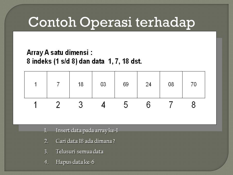 Contoh Operasi terhadap data 1.Insert data pada array ke-1 2.Cari data 18 ada dimana ? 3.Telusuri semua data 4.Hapus data ke-6