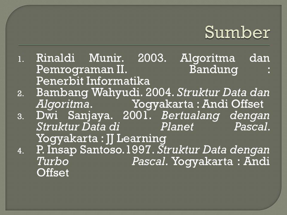 1. Rinaldi Munir. 2003. Algoritma dan Pemrograman II. Bandung : Penerbit Informatika 2. Bambang Wahyudi. 2004. Struktur Data dan Algoritma. Yogyakarta
