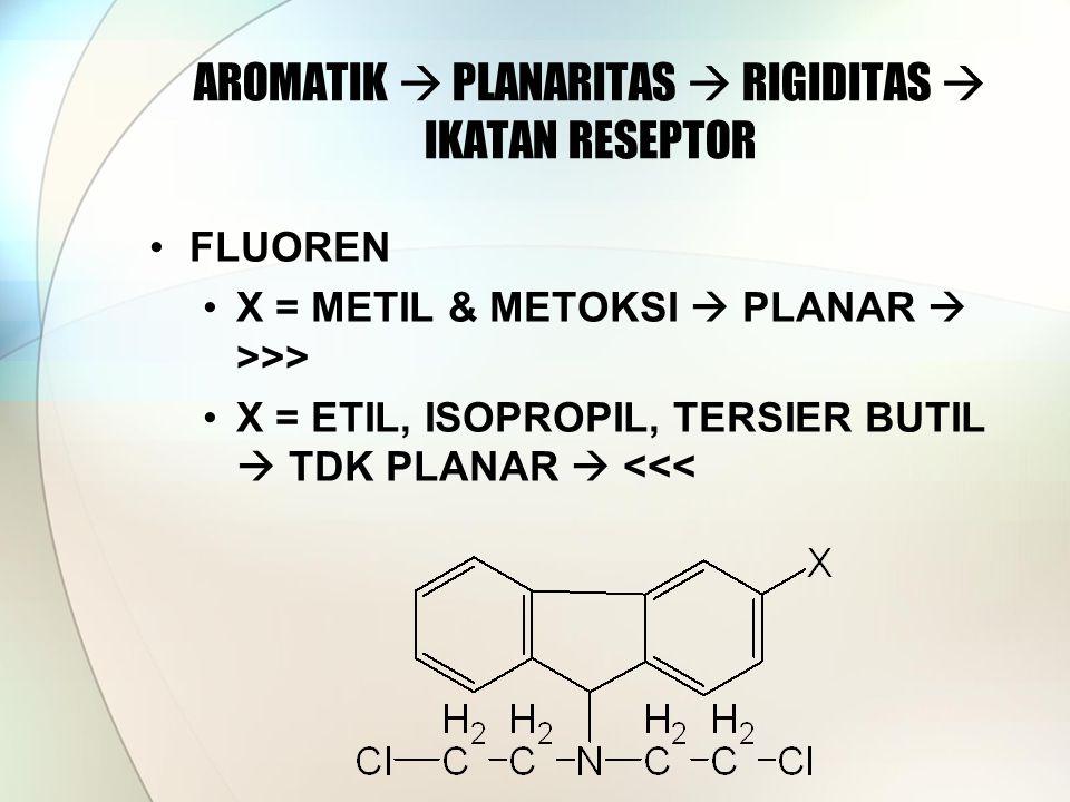 AROMATIK  PLANARITAS  RIGIDITAS  IKATAN RESEPTOR FLUOREN X = METIL & METOKSI  PLANAR  >>> X = ETIL, ISOPROPIL, TERSIER BUTIL  TDK PLANAR  <<<