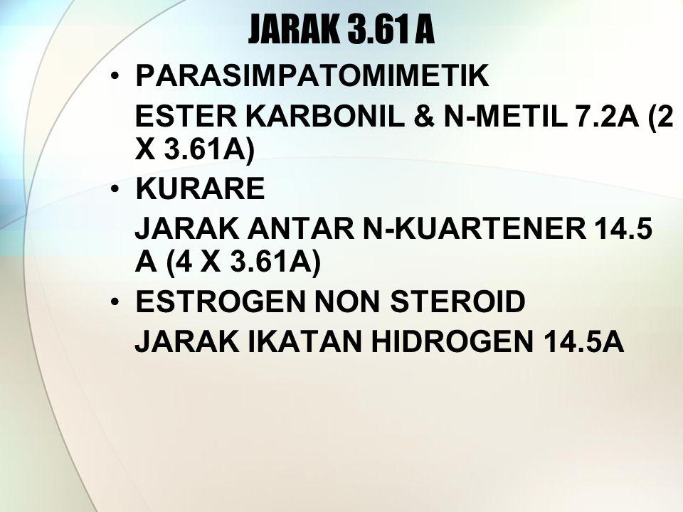 JARAK 3.61 A PARASIMPATOMIMETIK ESTER KARBONIL & N-METIL 7.2A (2 X 3.61A) KURARE JARAK ANTAR N-KUARTENER 14.5 A (4 X 3.61A) ESTROGEN NON STEROID JARAK IKATAN HIDROGEN 14.5A