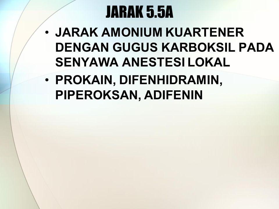 JARAK 5.5A JARAK AMONIUM KUARTENER DENGAN GUGUS KARBOKSIL PADA SENYAWA ANESTESI LOKAL PROKAIN, DIFENHIDRAMIN, PIPEROKSAN, ADIFENIN
