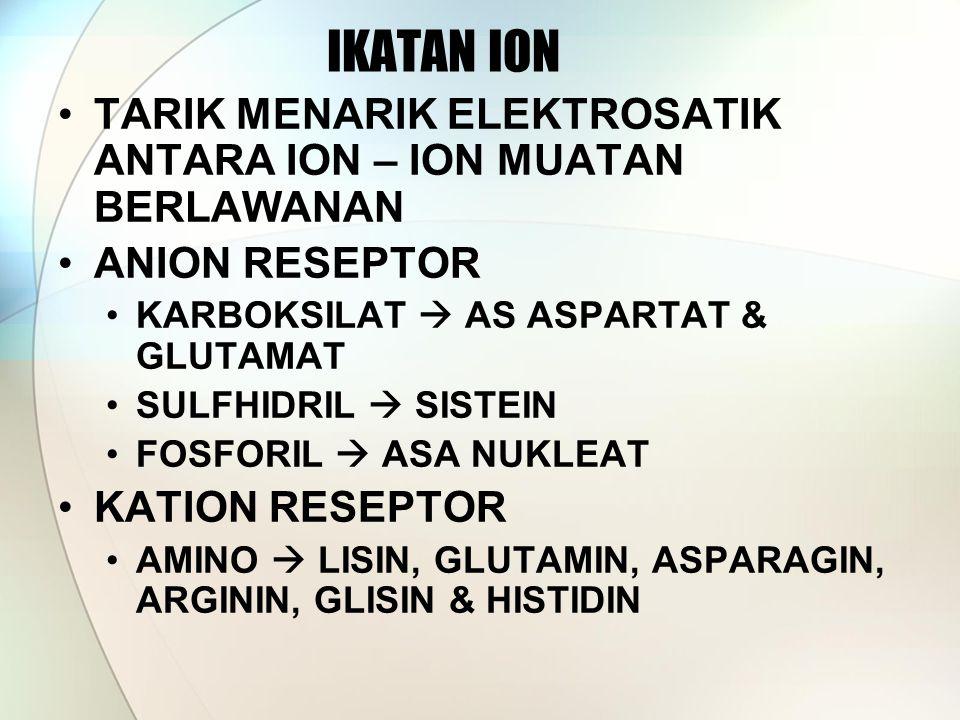 IKATAN ION TARIK MENARIK ELEKTROSATIK ANTARA ION – ION MUATAN BERLAWANAN ANION RESEPTOR KARBOKSILAT  AS ASPARTAT & GLUTAMAT SULFHIDRIL  SISTEIN FOSFORIL  ASA NUKLEAT KATION RESEPTOR AMINO  LISIN, GLUTAMIN, ASPARAGIN, ARGININ, GLISIN & HISTIDIN