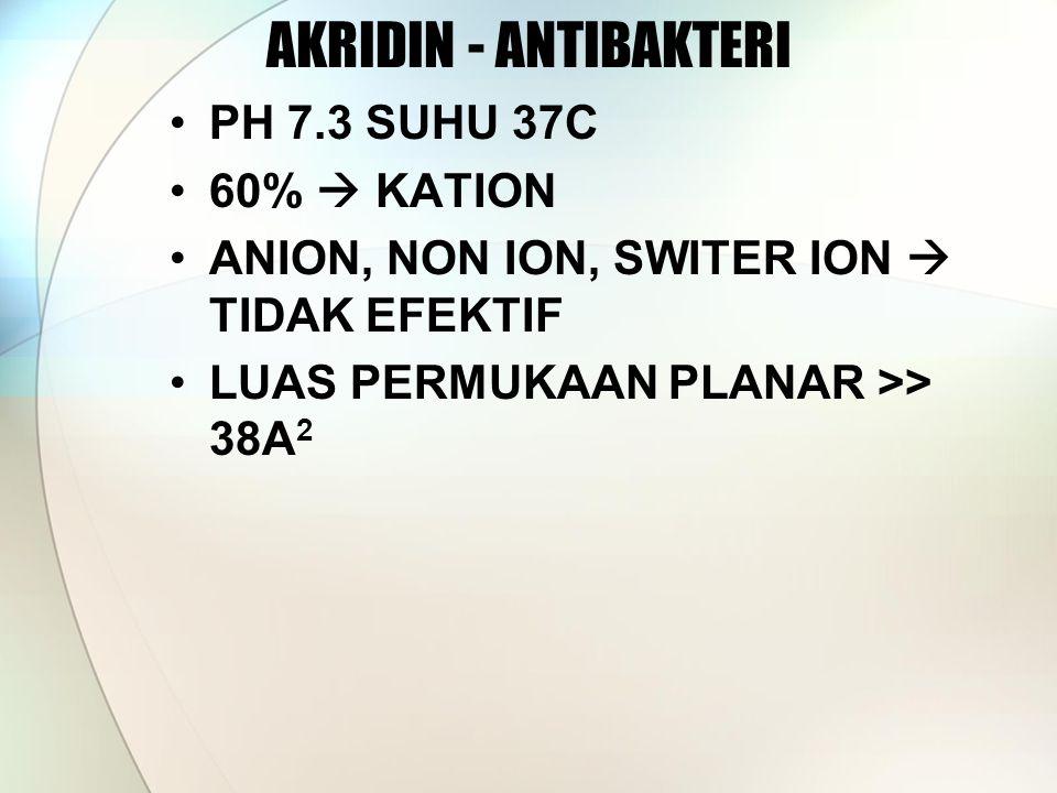 AKRIDIN - ANTIBAKTERI PH 7.3 SUHU 37C 60%  KATION ANION, NON ION, SWITER ION  TIDAK EFEKTIF LUAS PERMUKAAN PLANAR >> 38A 2