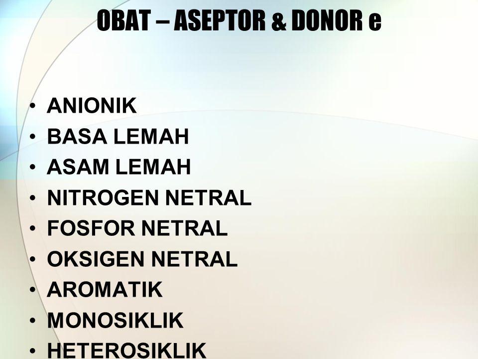 OBAT – ASEPTOR & DONOR e ANIONIK BASA LEMAH ASAM LEMAH NITROGEN NETRAL FOSFOR NETRAL OKSIGEN NETRAL AROMATIK MONOSIKLIK HETEROSIKLIK