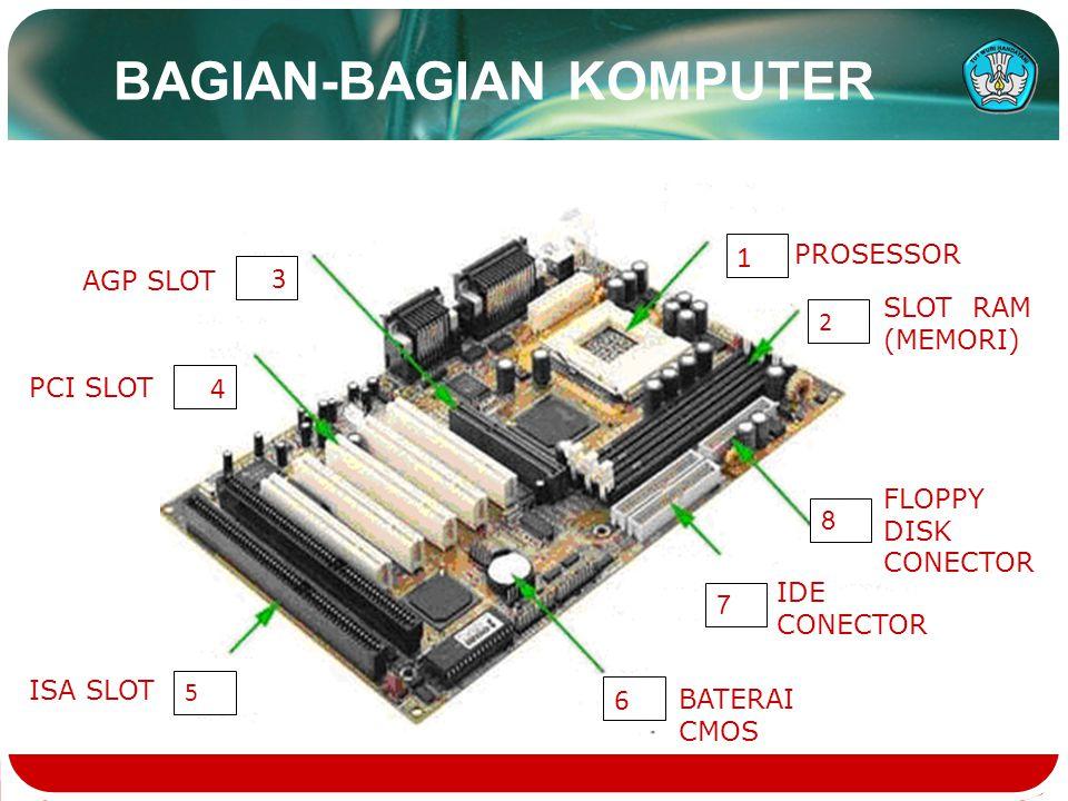 BAGIAN-BAGIAN KOMPUTER 5 7 6 2 1 3 4 8 PROSESSOR SLOT RAM (MEMORI) AGP SLOT PCI SLOT ISA SLOT BATERAI CMOS IDE CONECTOR FLOPPY DISK CONECTOR