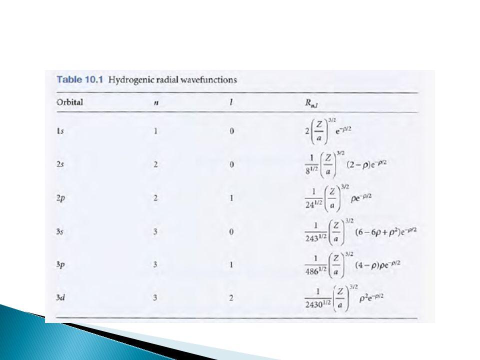  Hitunglah radius dimana fungsi gelombang radial dengan n=3 dan l=0 bernilai nol di dalam atom hidrogen  Jawaban:  Fungsi gelombang radial hilang pada saat r ~ karena adanya faktor eksponensial di dalam R.
