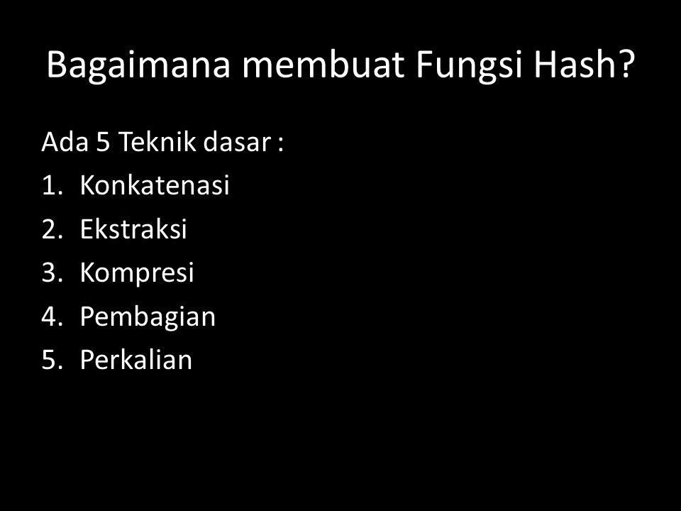 Bagaimana membuat Fungsi Hash.