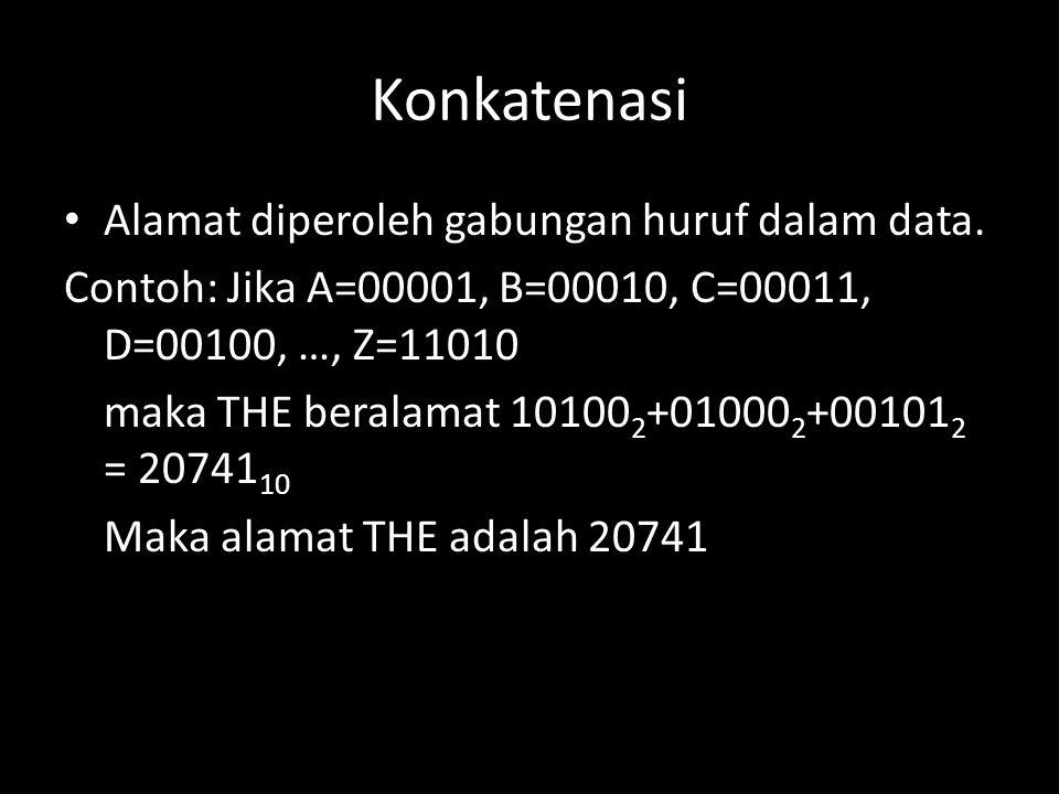 Konkatenasi Alamat diperoleh gabungan huruf dalam data. Contoh: Jika A=00001, B=00010, C=00011, D=00100, …, Z=11010 maka THE beralamat 10100 2 +01000
