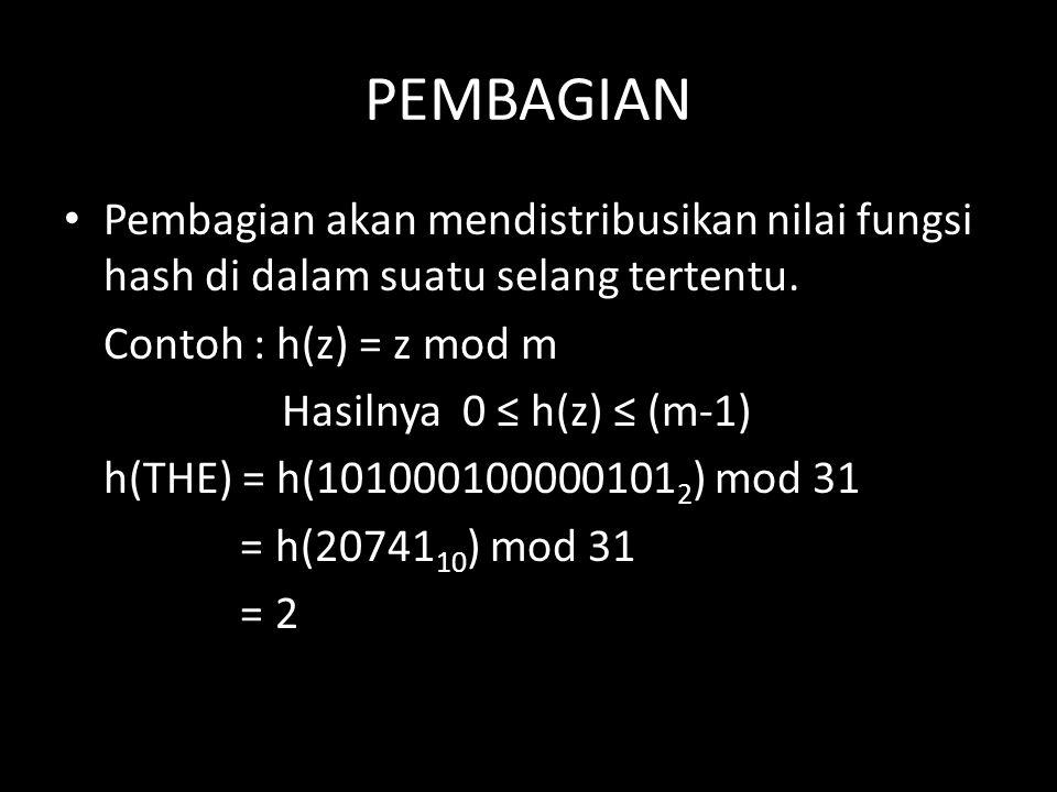 PEMBAGIAN Pembagian akan mendistribusikan nilai fungsi hash di dalam suatu selang tertentu. Contoh : h(z) = z mod m Hasilnya 0 ≤ h(z) ≤ (m-1) h(THE) =