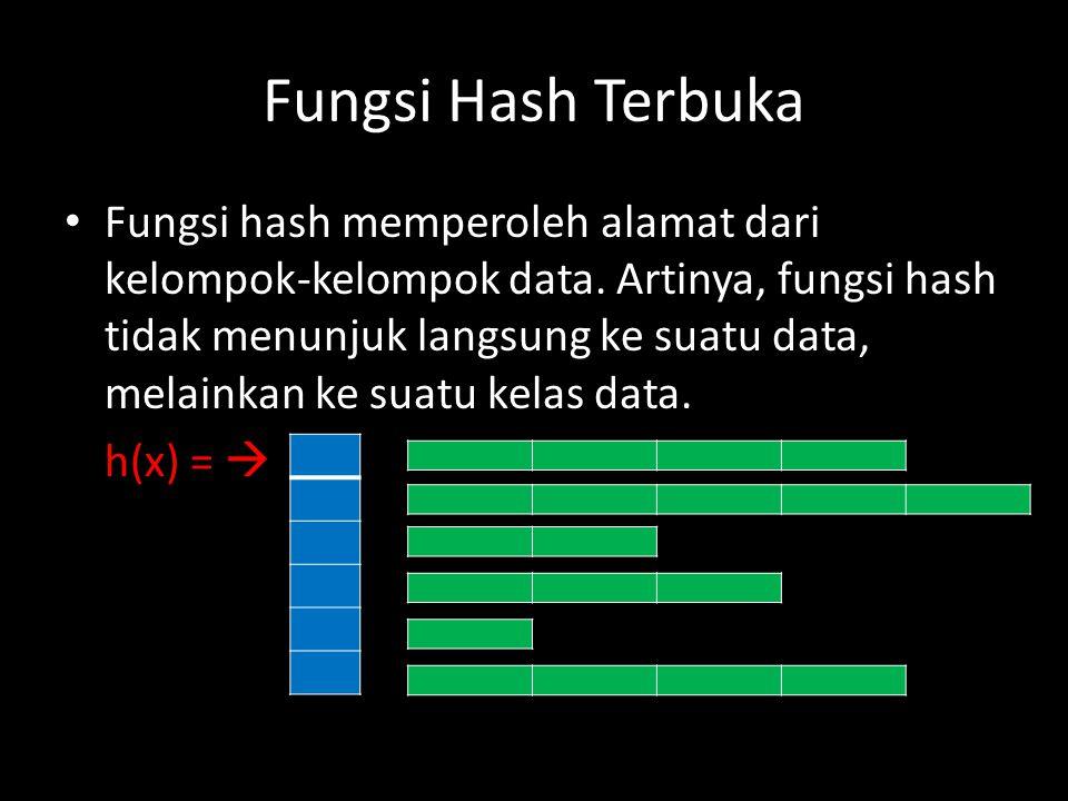 Fungsi Hash Terbuka Fungsi hash memperoleh alamat dari kelompok-kelompok data. Artinya, fungsi hash tidak menunjuk langsung ke suatu data, melainkan k