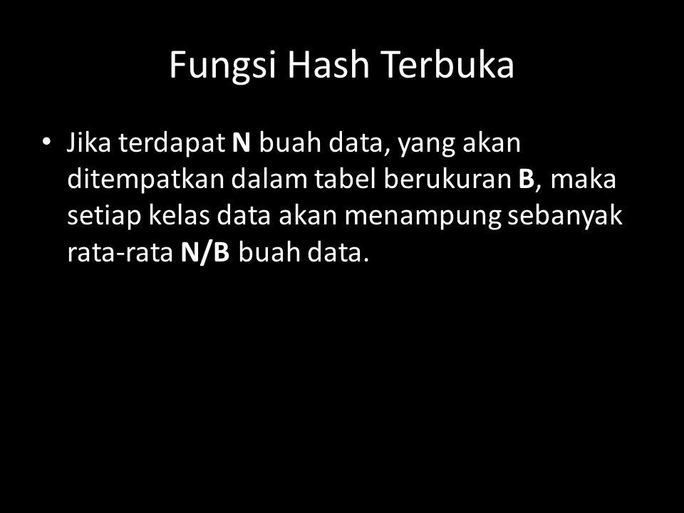 Fungsi Hash Terbuka Jika terdapat N buah data, yang akan ditempatkan dalam tabel berukuran B, maka setiap kelas data akan menampung sebanyak rata-rata N/B buah data.