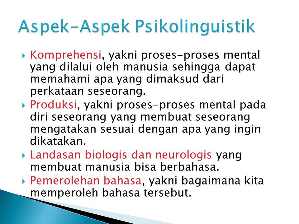  Komprehensi, yakni proses-proses mental yang dilalui oleh manusia sehingga dapat memahami apa yang dimaksud dari perkataan seseorang.  Produksi, ya