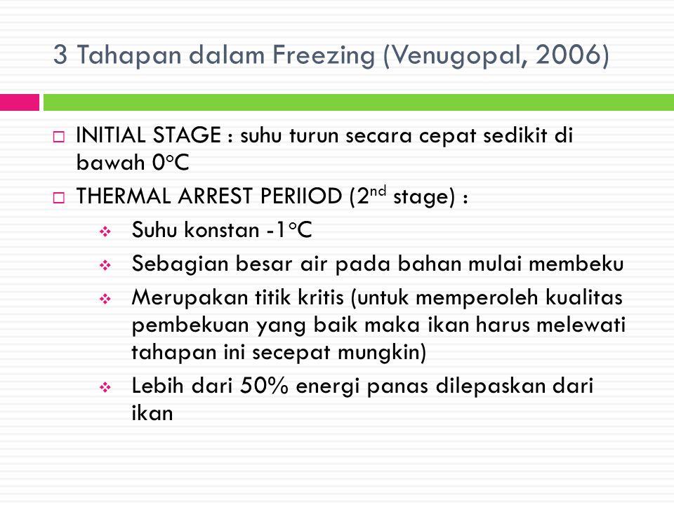 3 Tahapan dalam Freezing (Venugopal, 2006)  INITIAL STAGE : suhu turun secara cepat sedikit di bawah 0 o C  THERMAL ARREST PERIIOD (2 nd stage) : 