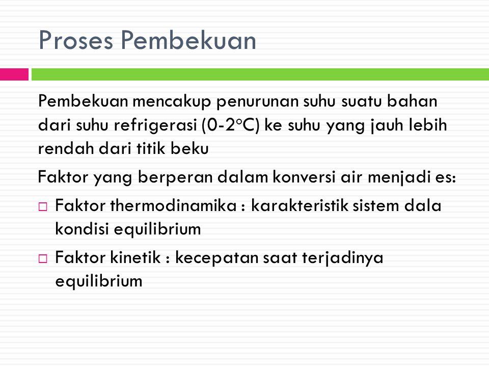 Proses Pembekuan Pembekuan mencakup penurunan suhu suatu bahan dari suhu refrigerasi (0-2 o C) ke suhu yang jauh lebih rendah dari titik beku Faktor y