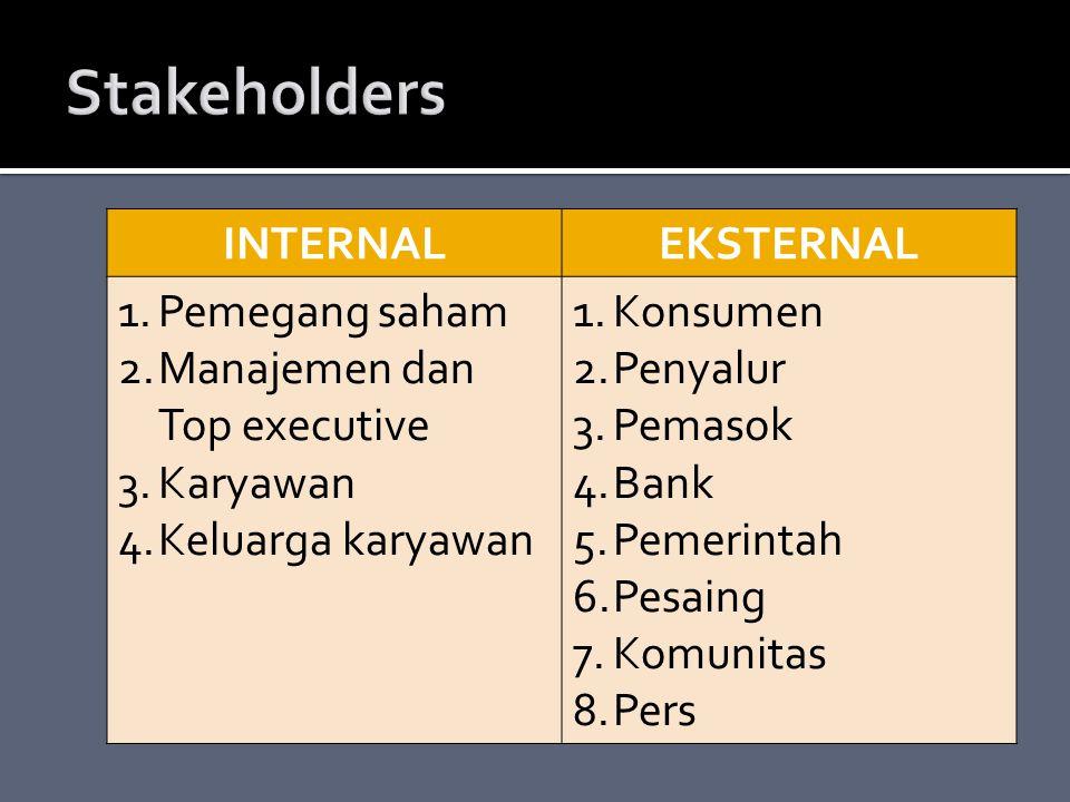 INTERNALEKSTERNAL 1.Pemegang saham 2.Manajemen dan Top executive 3.Karyawan 4.Keluarga karyawan 1.Konsumen 2.Penyalur 3.Pemasok 4.Bank 5.Pemerintah 6.