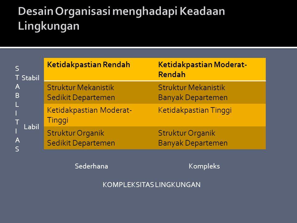 Ketidakpastian RendahKetidakpastian Moderat- Rendah Struktur Mekanistik Sedikit Departemen Struktur Mekanistik Banyak Departemen Ketidakpastian Modera