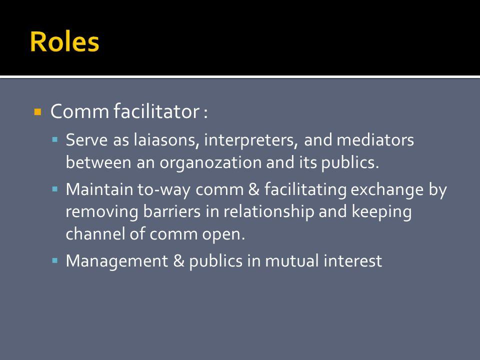  Comm facilitator :  Serve as laiasons, interpreters, and mediators between an organozation and its publics.  Maintain to-way comm & facilitating e