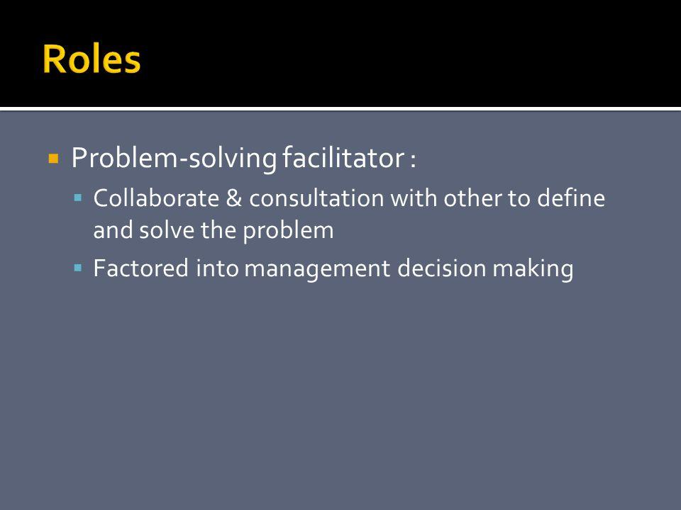 Low ThreatHigh Threat Little Change Comm Technician Problem-solving facilitator Much Change Comm facilitator Expert prescriber